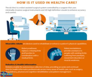اینفوگرافی استفاده از فناوری اطلاعات در سلامت،قسمت سوم